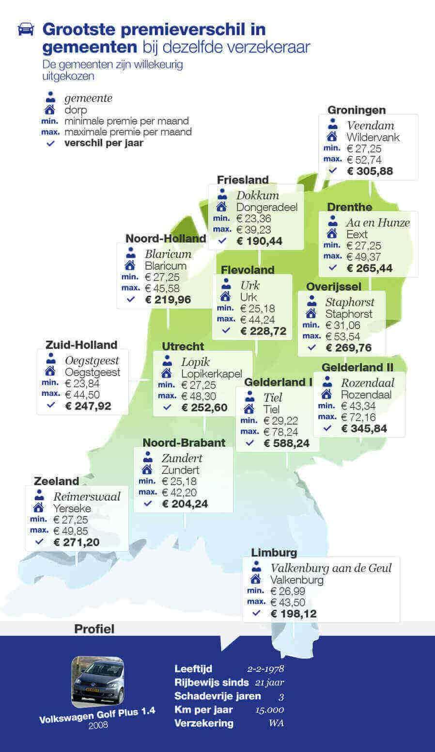 Infographic-autopremies-gemeenten